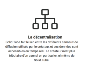 Capture d'écran de https://solid.tube/solidtube