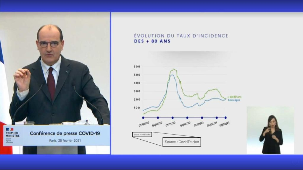 Arrêt sur image de la conférence de presse du Premier Ministre du 25 février 2021 avec un graphique indiquant comme source CovidTracker
